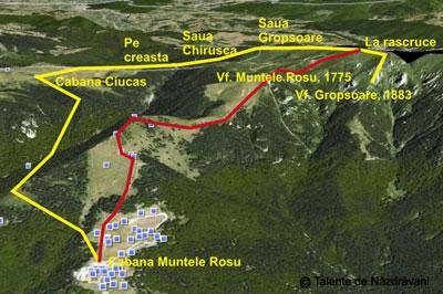 Traseu Muntele Rosu