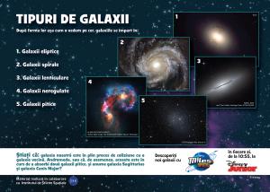 Tipuri de galaxii