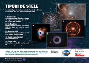 Tipuri de stele