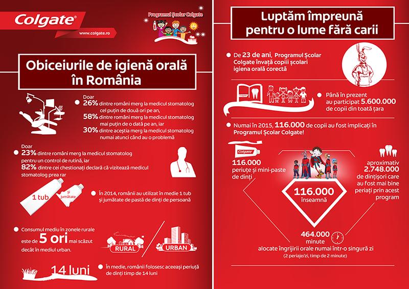 Infografic-Programul-Scolar-Colgate