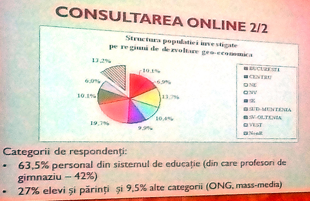 dezbatere_nationala_plan_cadru_gimnaziu_4