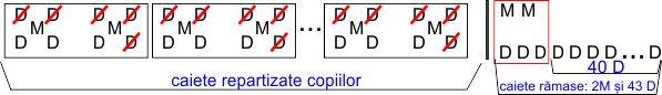 metoda4figurativa