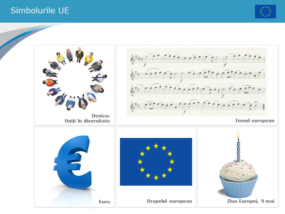 Simboluri Uniunea Europeană