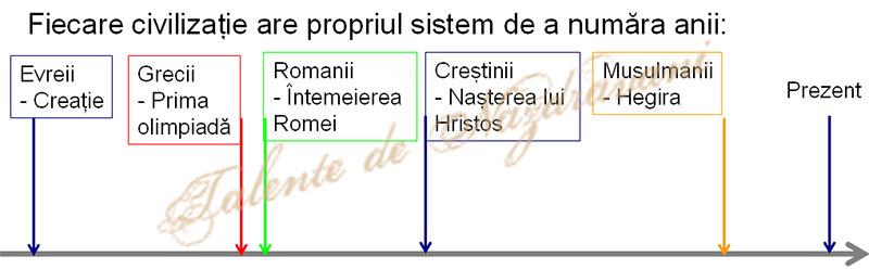 sisteme_calendar