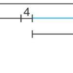 Metode de rezolvare a problemelor: metoda mersului invers