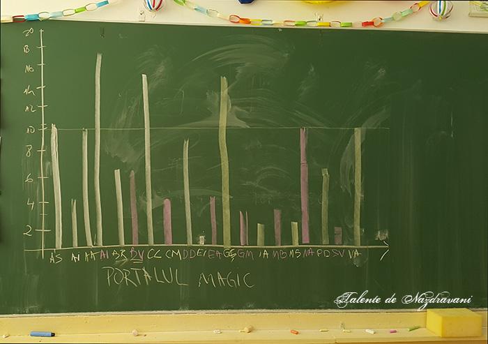 grafic scoala portalul magic