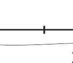 Probleme care se rezolvă prin metoda figurativă (II)