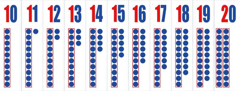 numeratie_11-20