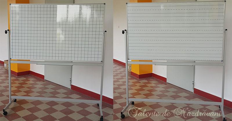 tabla liniatura matematica tip I II clasa