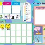 Calendarul naturii, când copiii cresc...